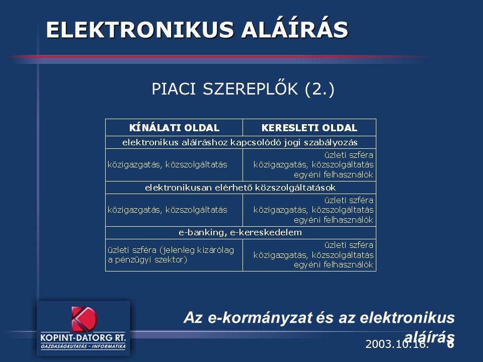 6 Az e-kormányzat és az elektronikus aláírás 2003.10.16. ELEKTRONIKUS ALÁÍRÁS PIACI SZEREPLŐK (2.)