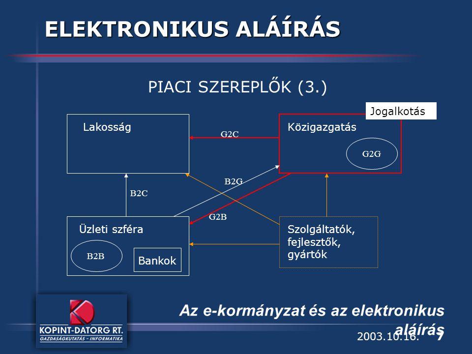 7 Az e-kormányzat és az elektronikus aláírás 2003.10.16.