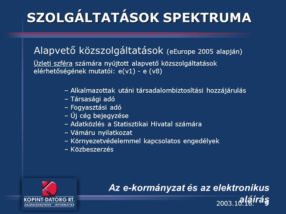9 Az e-kormányzat és az elektronikus aláírás 2003.10.16.