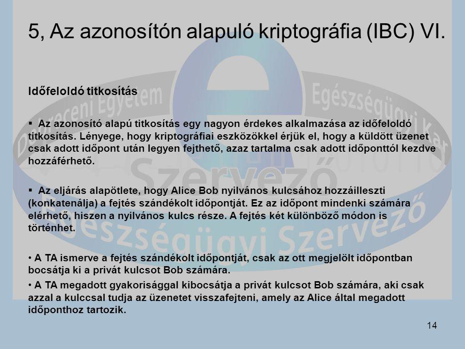 14 5, Az azonosítón alapuló kriptográfia (IBC) VI.