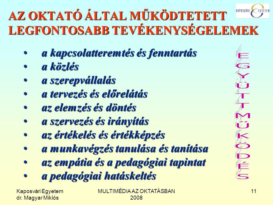 Kaposvári Egyetem dr. Magyar Miklós MULTIMÉDIA AZ OKTATÁSBAN 2008 11 a kapcsolatteremtés és fenntartása kapcsolatteremtés és fenntartás a közlésa közl