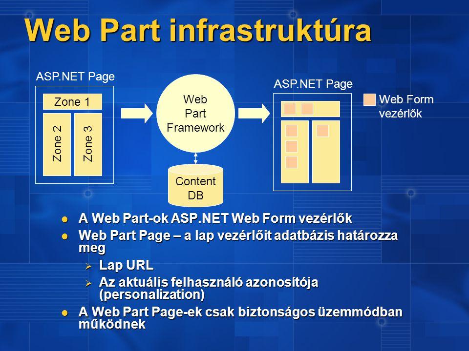 Web Part infrastruktúra ASP.NET Page Zone 2 Zone 1 Zone 3 Web Part Framework Content DB ASP.NET Page Web Form vezérlők A Web Part-ok ASP.NET Web Form vezérlők A Web Part-ok ASP.NET Web Form vezérlők Web Part Page – a lap vezérlőit adatbázis határozza meg Web Part Page – a lap vezérlőit adatbázis határozza meg  Lap URL  Az aktuális felhasználó azonosítója (personalization) A Web Part Page-ek csak biztonságos üzemmódban működnek A Web Part Page-ek csak biztonságos üzemmódban működnek