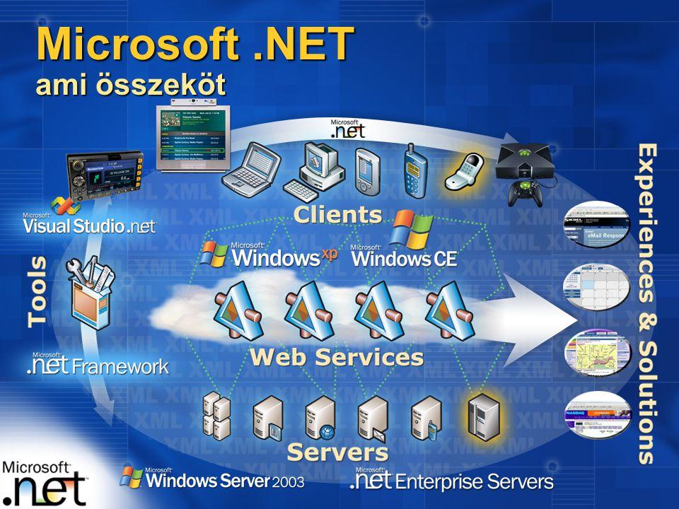 Microsoft.NET ami összeköt