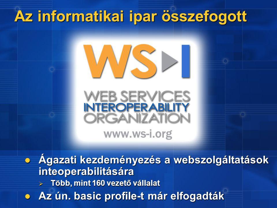 Az informatikai ipar összefogott Ágazati kezdeményezés a webszolgáltatások inteoperabilitására Ágazati kezdeményezés a webszolgáltatások inteoperabilitására  Több, mint 160 vezető vállalat Az ún.
