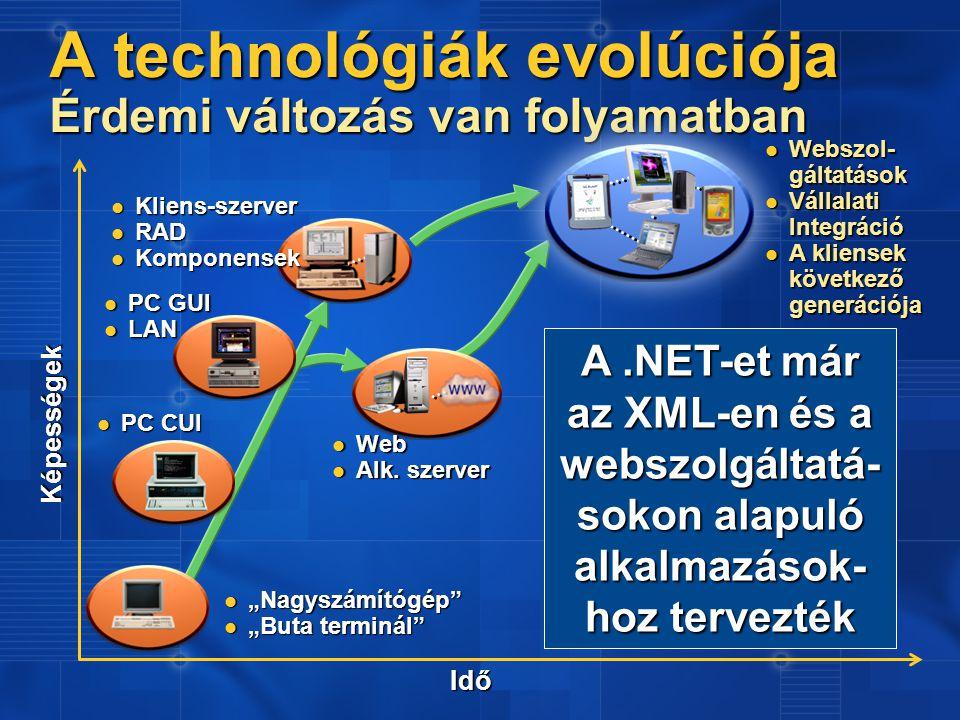 """A.NET-et már az XML-en és a webszolgáltatá- sokon alapuló alkalmazások- hoz tervezték A technológiák evolúciója Érdemi változás van folyamatban Képességek Idő """"Nagyszámítógép """"Nagyszámítógép """"Buta terminál """"Buta terminál PC CUI PC CUI PC GUI PC GUI LAN LAN Kliens-szerver Kliens-szerver RAD RAD Komponensek Komponensek Web Web Alk."""