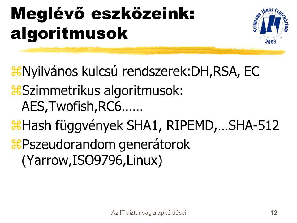 Az IT biztonság alapkérdései 12 Meglévő eszközeink: algoritmusok zNyilvános kulcsú rendszerek:DH,RSA, EC zSzimmetrikus algoritmusok: AES,Twofish,RC6……