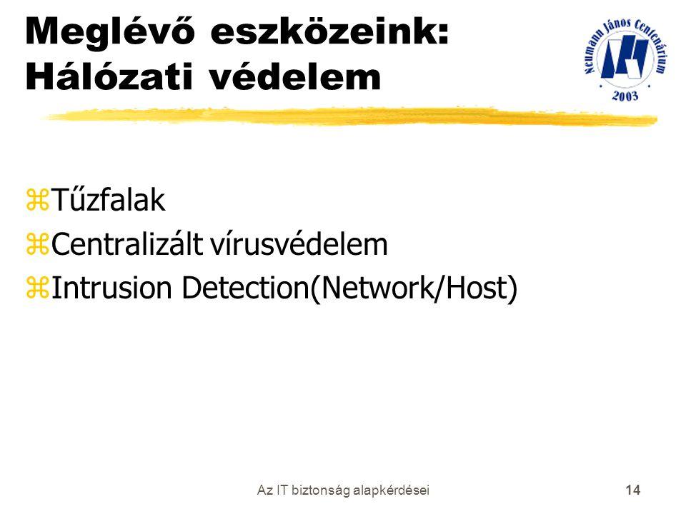 Az IT biztonság alapkérdései 14 Meglévő eszközeink: Hálózati védelem zTűzfalak zCentralizált vírusvédelem zIntrusion Detection(Network/Host)