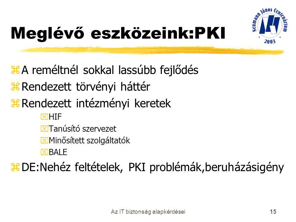 Az IT biztonság alapkérdései 15 Meglévő eszközeink:PKI zA reméltnél sokkal lassúbb fejlődés zRendezett törvényi háttér zRendezett intézményi keretek x