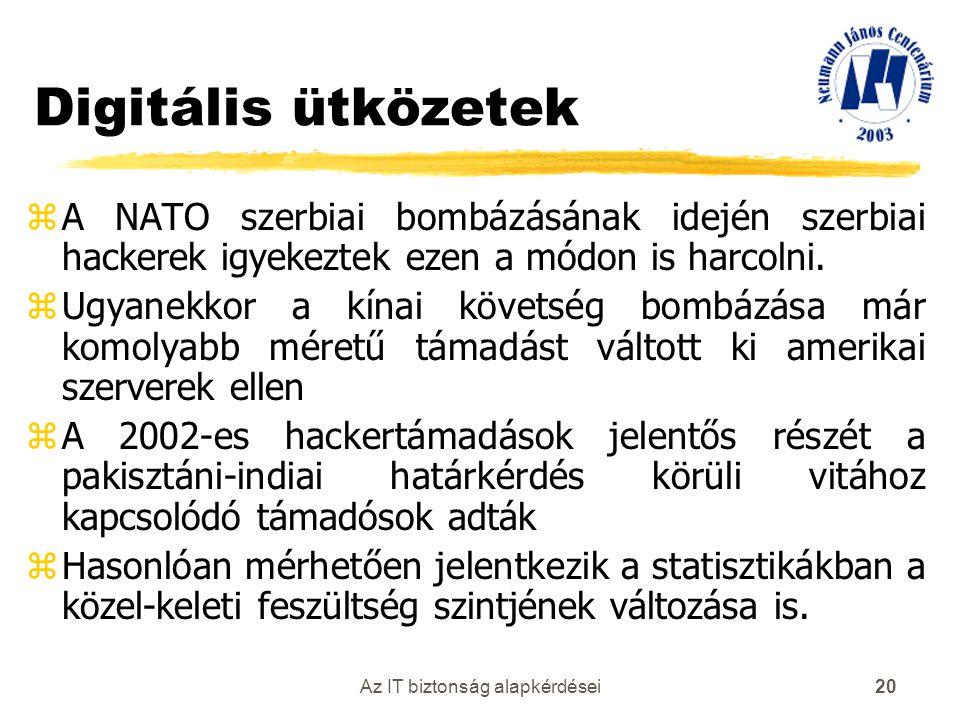 Az IT biztonság alapkérdései 20 Digitális ütközetek z A NATO szerbiai bombázásának idején szerbiai hackerek igyekeztek ezen a módon is harcolni. z Ugy