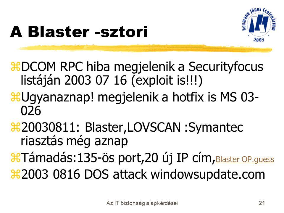 Az IT biztonság alapkérdései 21 A Blaster -sztori zDCOM RPC hiba megjelenik a Securityfocus listáján 2003 07 16 (exploit is!!!) zUgyanaznap! megjeleni