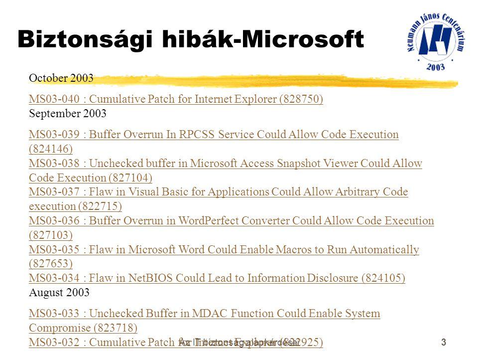 Az IT biztonság alapkérdései 3 Biztonsági hibák-Microsoft October 2003 MS03-040 : Cumulative Patch for Internet Explorer (828750) MS03-040 : Cumulativ