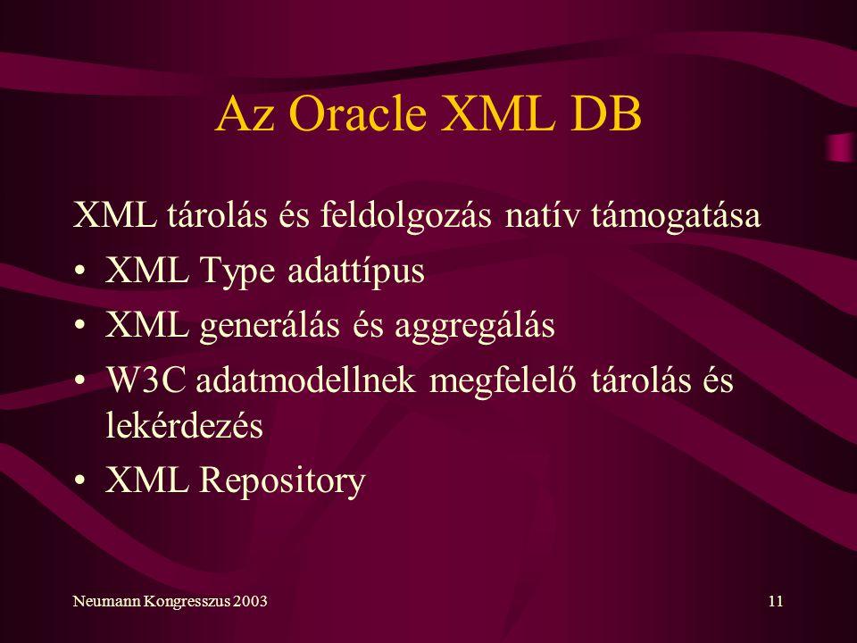 Neumann Kongresszus 200311 Az Oracle XML DB XML tárolás és feldolgozás natív támogatása XML Type adattípus XML generálás és aggregálás W3C adatmodelln