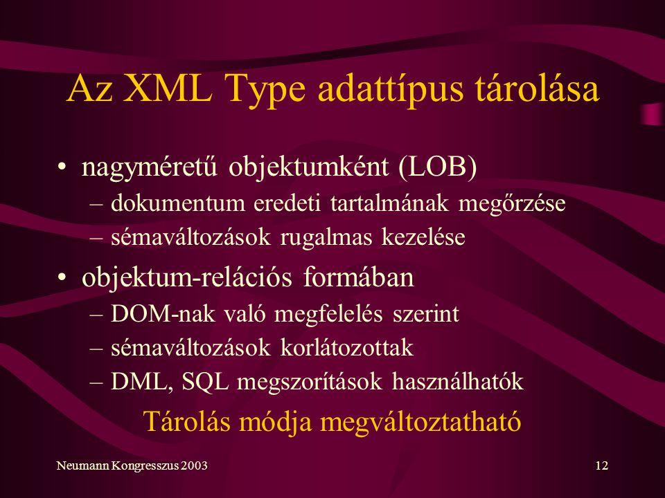 Neumann Kongresszus 200312 Az XML Type adattípus tárolása nagyméretű objektumként (LOB) –dokumentum eredeti tartalmának megőrzése –sémaváltozások ruga