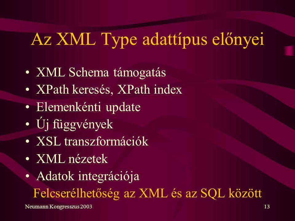 Neumann Kongresszus 200313 Az XML Type adattípus előnyei XML Schema támogatás XPath keresés, XPath index Elemenkénti update Új függvények XSL transzfo