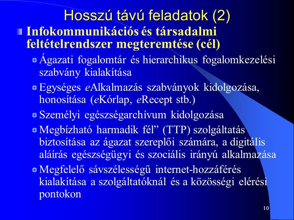 10 Hosszú távú feladatok (2) Infokommunikációs és társadalmi feltételrendszer megteremtése (cél) Ágazati fogalomtár és hierarchikus fogalomkezelési sz