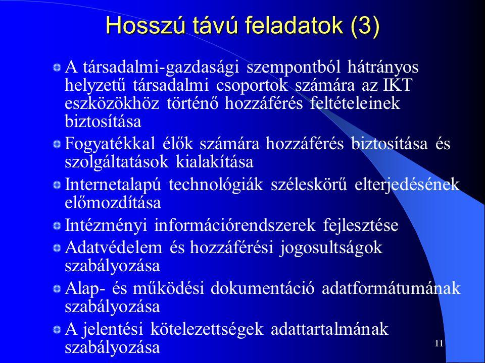 11 Hosszú távú feladatok (3) A társadalmi-gazdasági szempontból hátrányos helyzetű társadalmi csoportok számára az IKT eszközökhöz történő hozzáférés