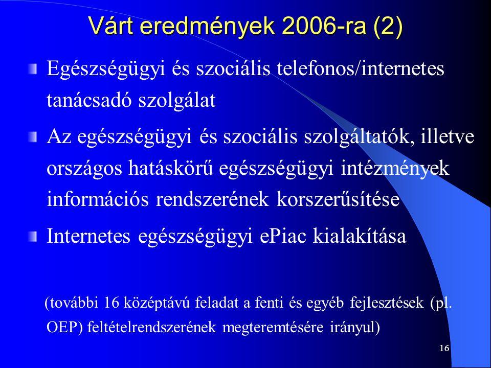 16 Várt eredmények 2006-ra (2) Egészségügyi és szociális telefonos/internetes tanácsadó szolgálat Az egészségügyi és szociális szolgáltatók, illetve o