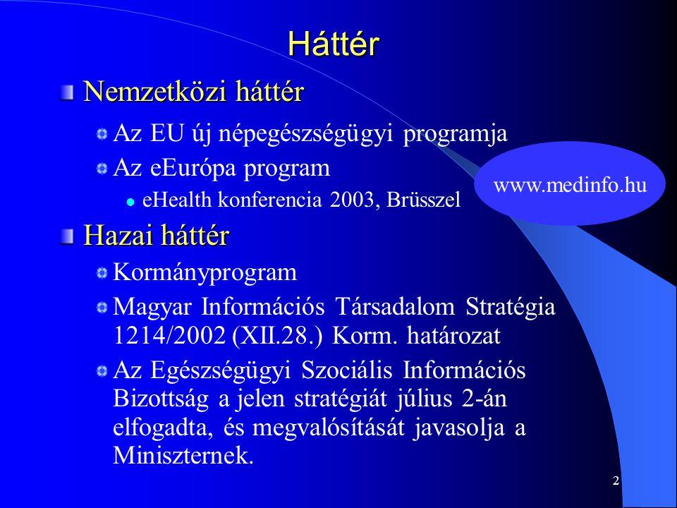 2Háttér Nemzetközi háttér Az EU új népegészségügyi programja Az eEurópa program eHealth konferencia 2003, Brüsszel Hazai háttér Kormányprogram Magyar