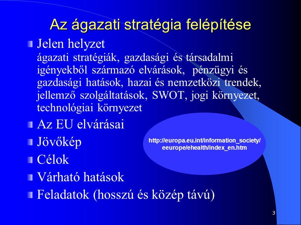 3 Az ágazati stratégia felépítése Jelen helyzet ágazati stratégiák, gazdasági és társadalmi igényekből származó elvárások, pénzügyi és gazdasági hatás