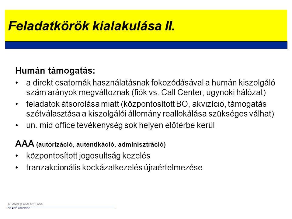 A BANKOK ÁTALAKULÁSA SZABÓ KRISTÓF Feladatkörök kialakulása II. Humán támogatás: a direkt csatornák használatásnak fokozódásával a humán kiszolgáló sz
