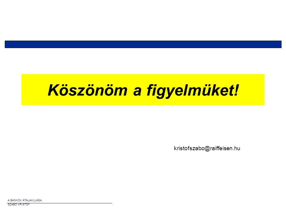 A BANKOK ÁTALAKULÁSA SZABÓ KRISTÓF Köszönöm a figyelmüket! kristofszabo@raiffeisen.hu