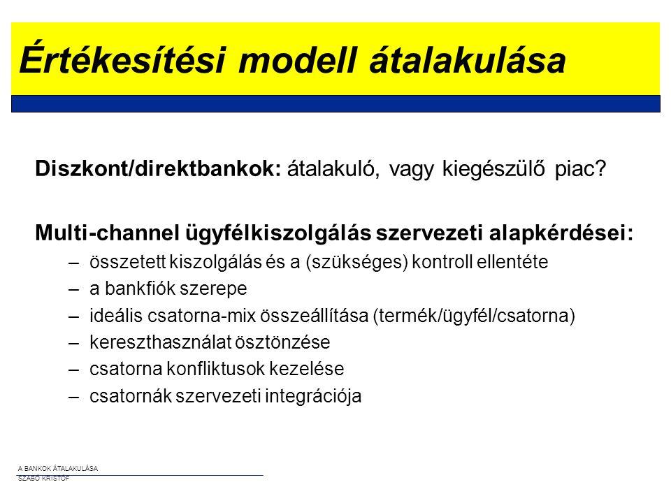 A BANKOK ÁTALAKULÁSA SZABÓ KRISTÓF Értékesítési modell átalakulása Diszkont/direktbankok: átalakuló, vagy kiegészülő piac? Multi-channel ügyfélkiszolg