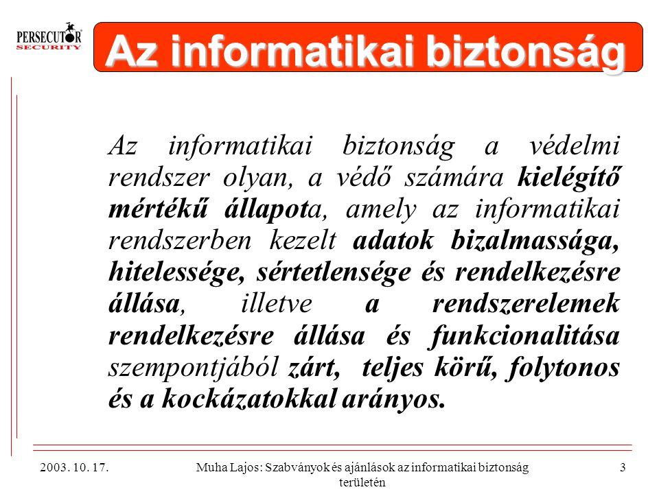 2003.10. 17.Muha Lajos: Szabványok és ajánlások az informatikai biztonság területén 14 MeH ITB 12.