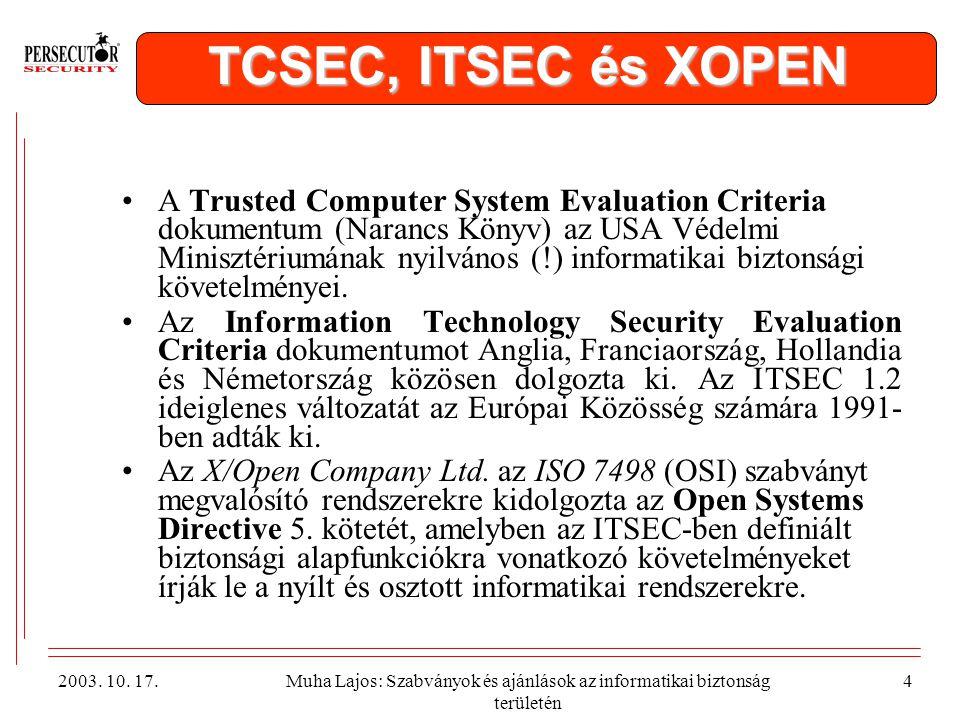 2003.10. 17.Muha Lajos: Szabványok és ajánlások az informatikai biztonság területén 15 MeH ITB 16.