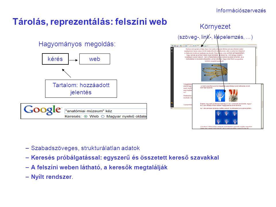 Tárolás, reprezentálás: felszíni web –Szabadszöveges, strukturálatlan adatok –Keresés próbálgatással: egyszerű és összetett kereső szavakkal –A felszíni weben látható, a keresők megtalálják –Nyílt rendszer.