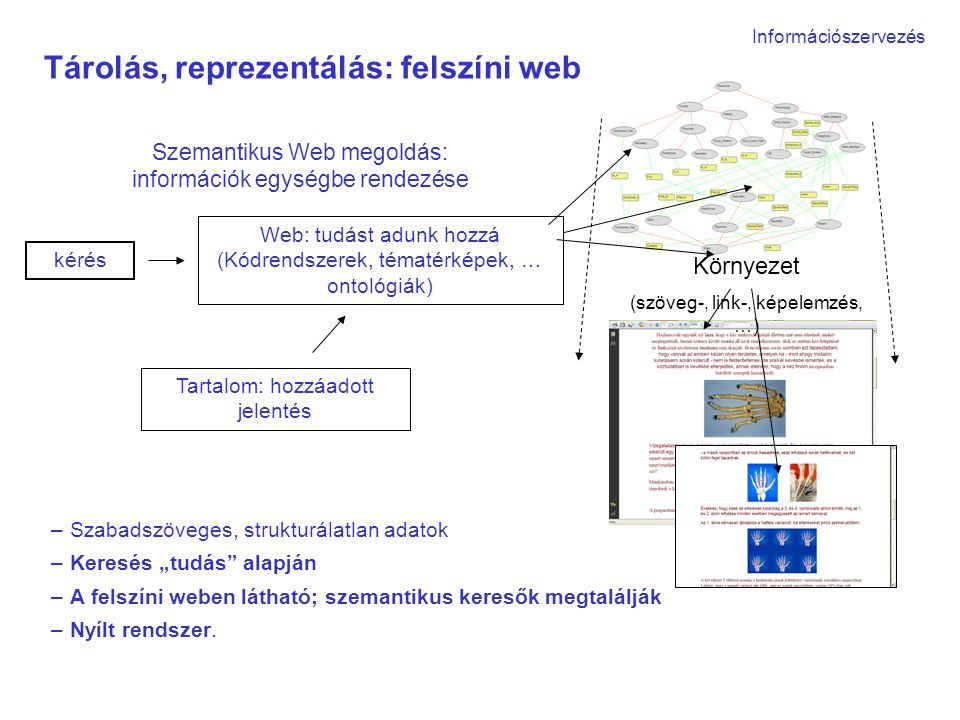 """Tárolás, reprezentálás: felszíni web –Szabadszöveges, strukturálatlan adatok –Keresés """"tudás alapján –A felszíni weben látható; szemantikus keresők megtalálják –Nyílt rendszer."""