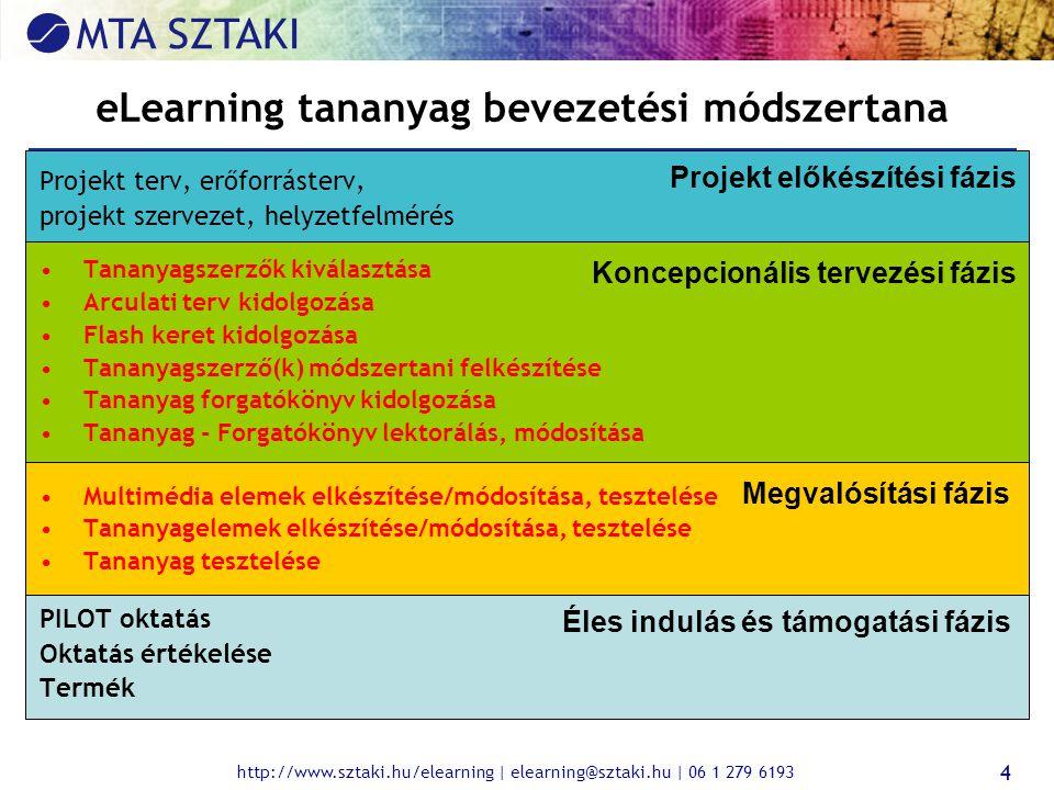 http://www.sztaki.hu/elearning | elearning@sztaki.hu | 06 1 279 6193 4 eLearning tananyag bevezetési módszertana Projekt terv, erőforrásterv, projekt