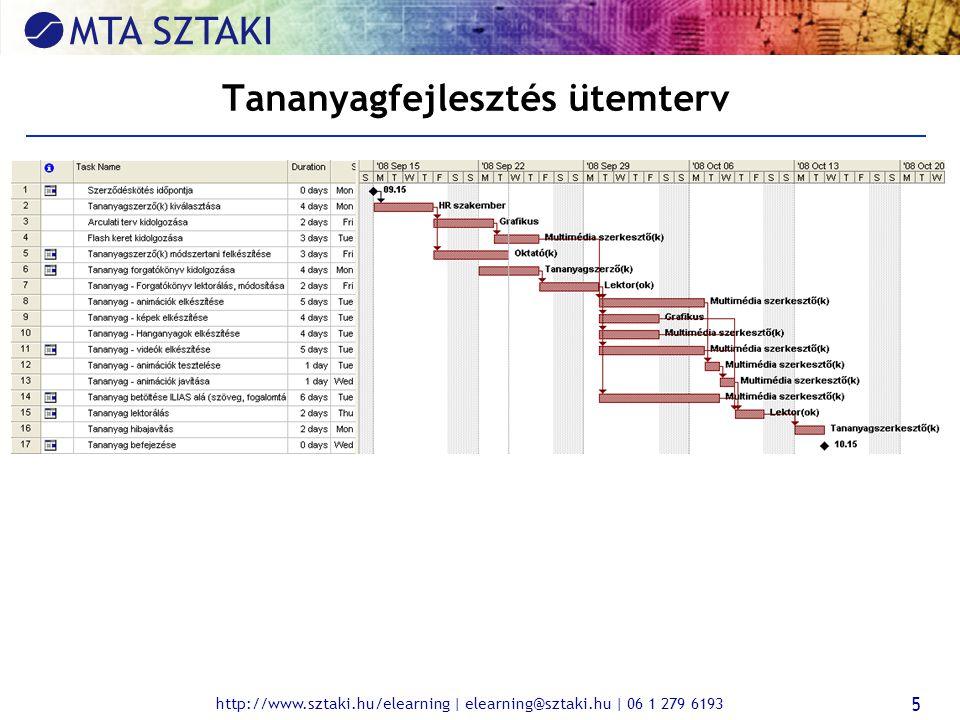 http://www.sztaki.hu/elearning | elearning@sztaki.hu | 06 1 279 6193 5 Tananyagfejlesztés ütemterv