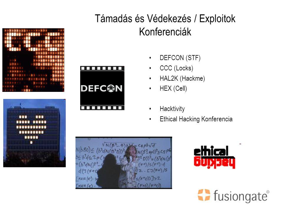 Támadás és Védekezés / Exploitok Konferenciák DEFCON (STF) CCC (Locks) HAL2K (Hackme) HEX (Cell) Hacktivity Ethical Hacking Konferencia