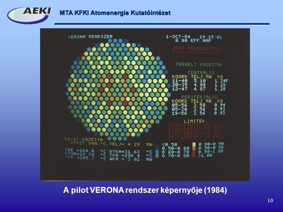 MTA KFKI Atomenergia Kutatóintézet 10 A pilot VERONA rendszer képernyője (1984)