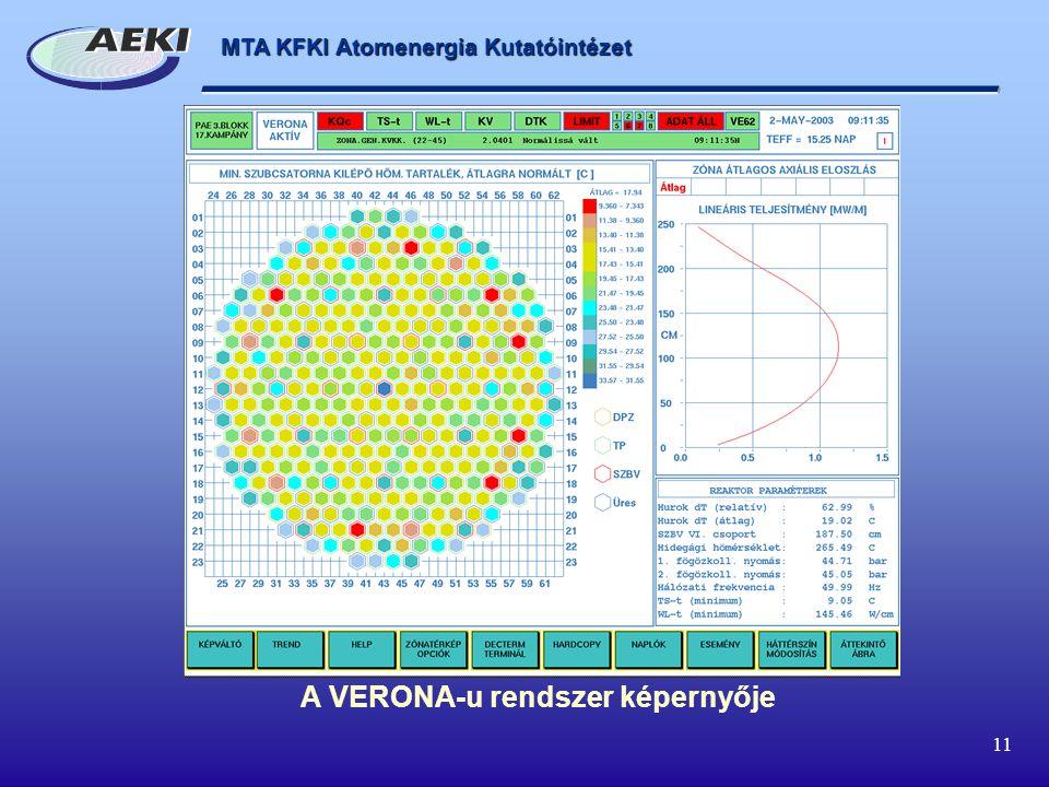 MTA KFKI Atomenergia Kutatóintézet 11 A VERONA-u rendszer képernyője