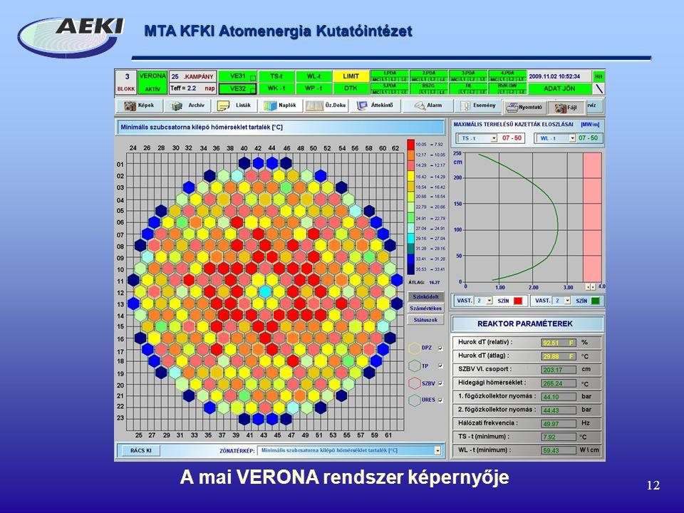 MTA KFKI Atomenergia Kutatóintézet 12 A mai VERONA rendszer képernyője