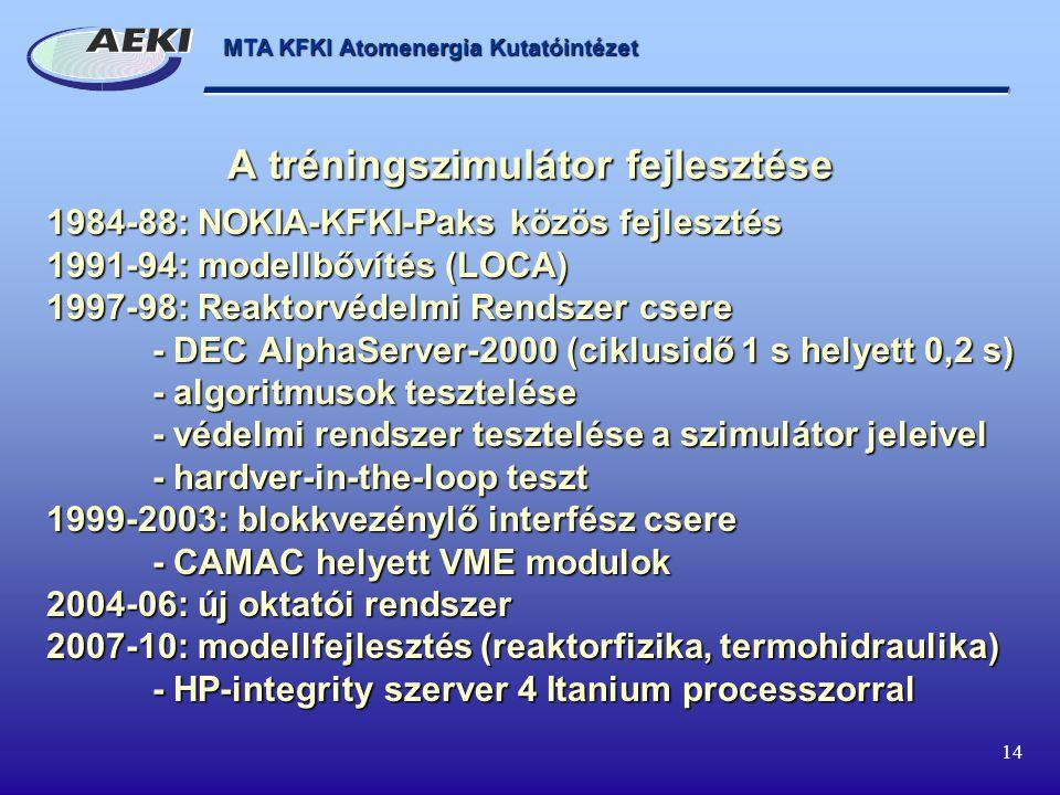 MTA KFKI Atomenergia Kutatóintézet 14 A tréningszimulátor fejlesztése 1984-88: NOKIA-KFKI-Paks közös fejlesztés 1991-94: modellbővítés (LOCA) 1997-98: Reaktorvédelmi Rendszer csere - DEC AlphaServer-2000 (ciklusidő 1 s helyett 0,2 s) - algoritmusok tesztelése - védelmi rendszer tesztelése a szimulátor jeleivel - hardver-in-the-loop teszt 1999-2003: blokkvezénylő interfész csere - CAMAC helyett VME modulok 2004-06: új oktatói rendszer 2007-10: modellfejlesztés (reaktorfizika, termohidraulika) - HP-integrity szerver 4 Itanium processzorral