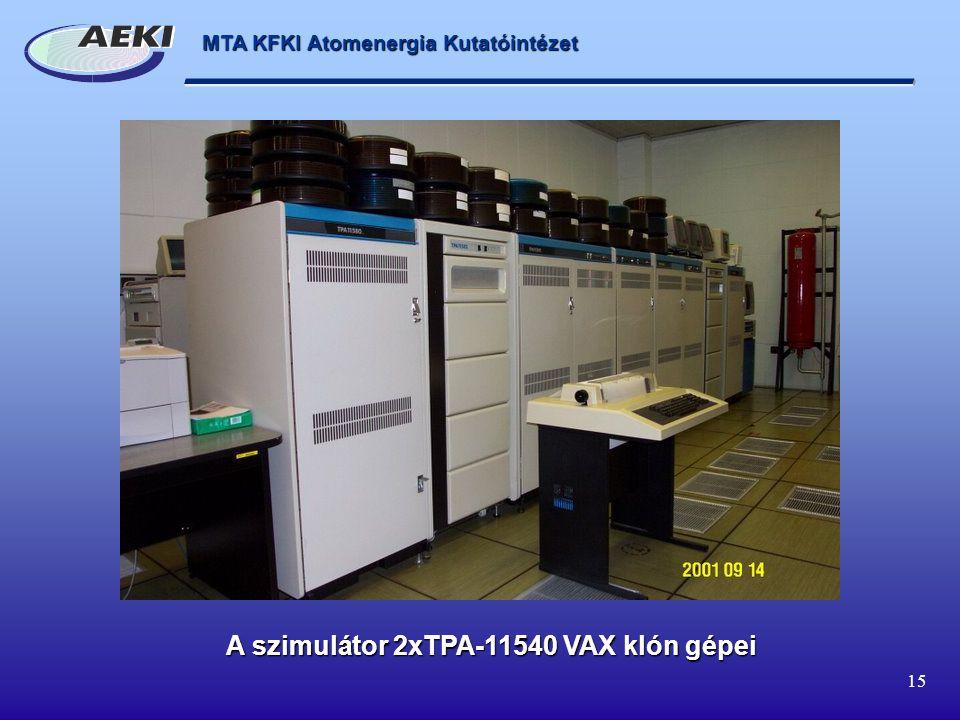 MTA KFKI Atomenergia Kutatóintézet 15 A szimulátor 2xTPA-11540 VAX klón gépei