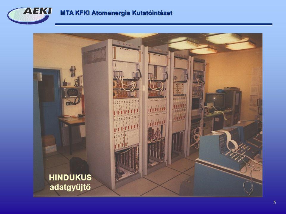 MTA KFKI Atomenergia Kutatóintézet 5 HINDUKUS adatgyűjtő