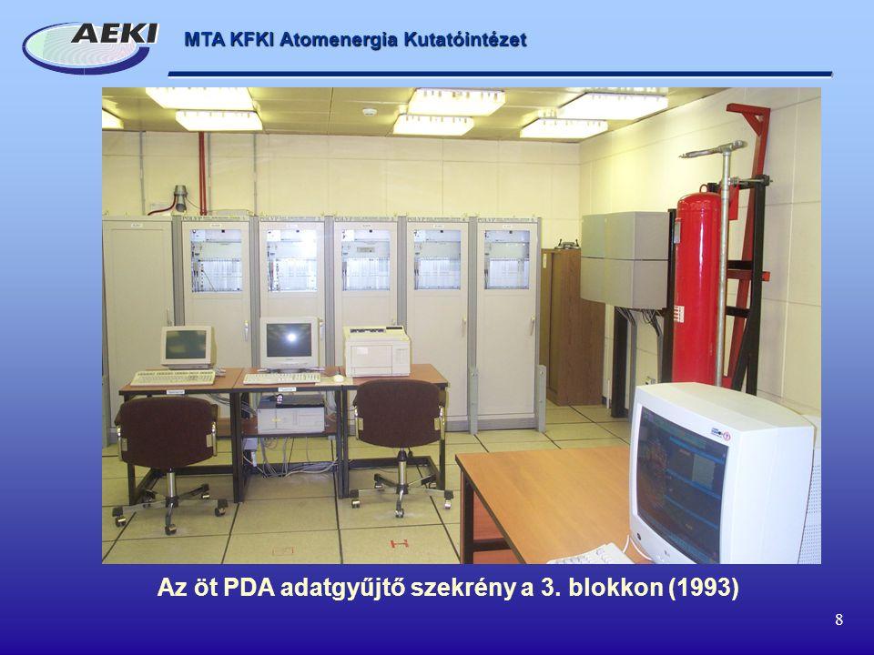 MTA KFKI Atomenergia Kutatóintézet 8 Az öt PDA adatgyűjtő szekrény a 3. blokkon (1993)