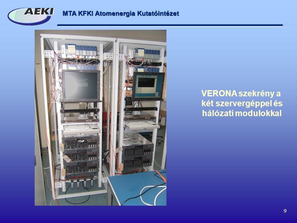 MTA KFKI Atomenergia Kutatóintézet 9 VERONA szekrény a két szervergéppel és hálózati modulokkal