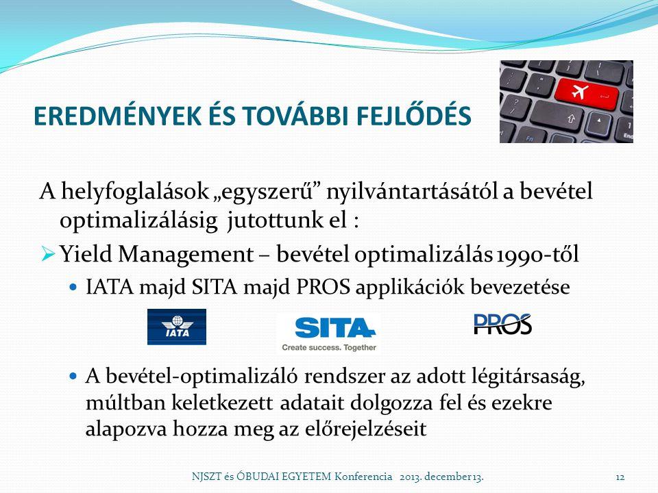 """EREDMÉNYEK ÉS TOVÁBBI FEJLŐDÉS A helyfoglalások """"egyszerű nyilvántartásától a bevétel optimalizálásig jutottunk el :  Yield Management – bevétel optimalizálás 1990-től IATA majd SITA majd PROS applikációk bevezetése A bevétel-optimalizáló rendszer az adott légitársaság, múltban keletkezett adatait dolgozza fel és ezekre alapozva hozza meg az előrejelzéseit NJSZT és ÓBUDAI EGYETEM Konferencia 2013."""