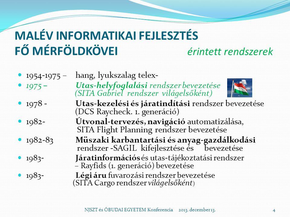 MALÉV INFORMATIKAI FEJLESZTÉS FŐ MÉRFÖLDKÖVEI érintett rendszerek 1985 – 2 terminálos repülőtéri üzem biztosítása : SDCS, FIDS 2.