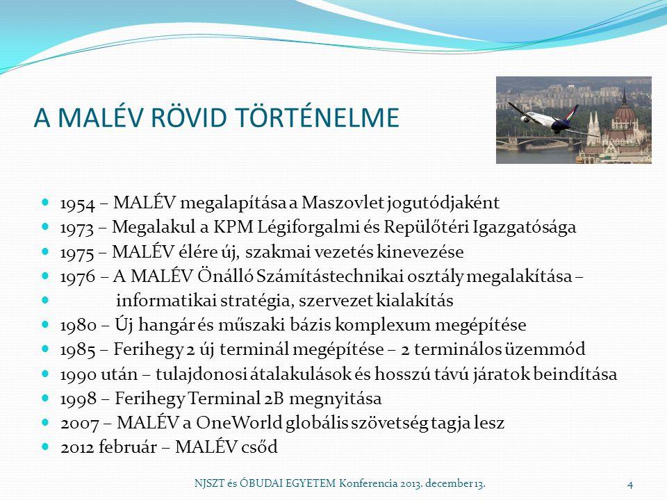A MALÉV RÖVID TÖRTÉNELME 1954 – MALÉV megalapítása a Maszovlet jogutódjaként 1973 – Megalakul a KPM Légiforgalmi és Repülőtéri Igazgatósága 1975 – MALÉV élére új, szakmai vezetés kinevezése 1976 – A MALÉV Önálló Számítástechnikai osztály megalakítása – informatikai stratégia, szervezet kialakítás 1980 – Új hangár és műszaki bázis komplexum megépítése 1985 – Ferihegy 2 új terminál megépítése – 2 terminálos üzemmód 1990 után – tulajdonosi átalakulások és hosszú távú járatok beindítása 1998 – Ferihegy Terminal 2B megnyitása 2007 – MALÉV a OneWorld globális szövetség tagja lesz 2012 február – MALÉV csőd NJSZT és ÓBUDAI EGYETEM Konferencia 2013.