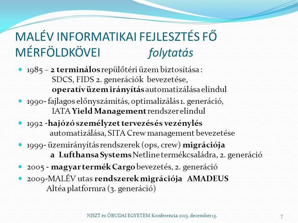 MALÉV INFORMATIKAI FEJLESZTÉS FŐ MÉRFÖLDKÖVEI folytatás 1985 – 2 terminálos repülőtéri üzem biztosítása : SDCS, FIDS 2.