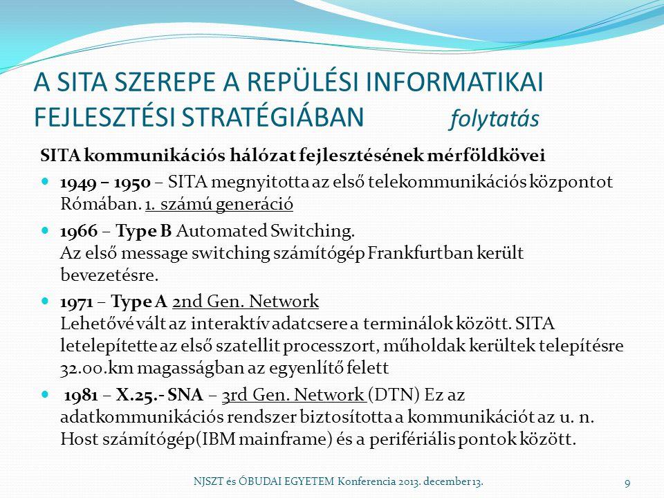 A SITA SZEREPE A REPÜLÉSI INFORMATIKAI FEJLESZTÉSI STRATÉGIÁBAN folytatás SITA kommunikációs hálózat fejlesztésének mérföldkövei 1949 – 1950 – SITA megnyitotta az első telekommunikációs központot Rómában.