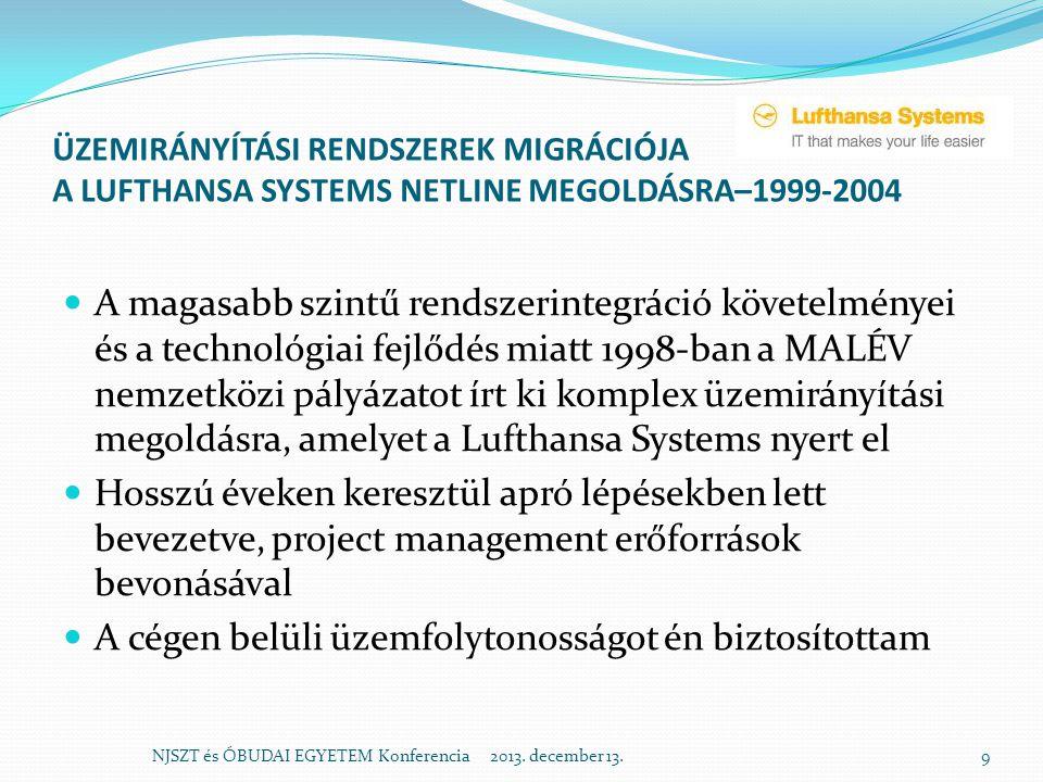ÜZEMIRÁNYÍTÁSI RENDSZEREK MIGRÁCIÓJA A LUFTHANSA SYSTEMS NETLINE MEGOLDÁSRA–1999-2004 A magasabb szintű rendszerintegráció követelményei és a technoló