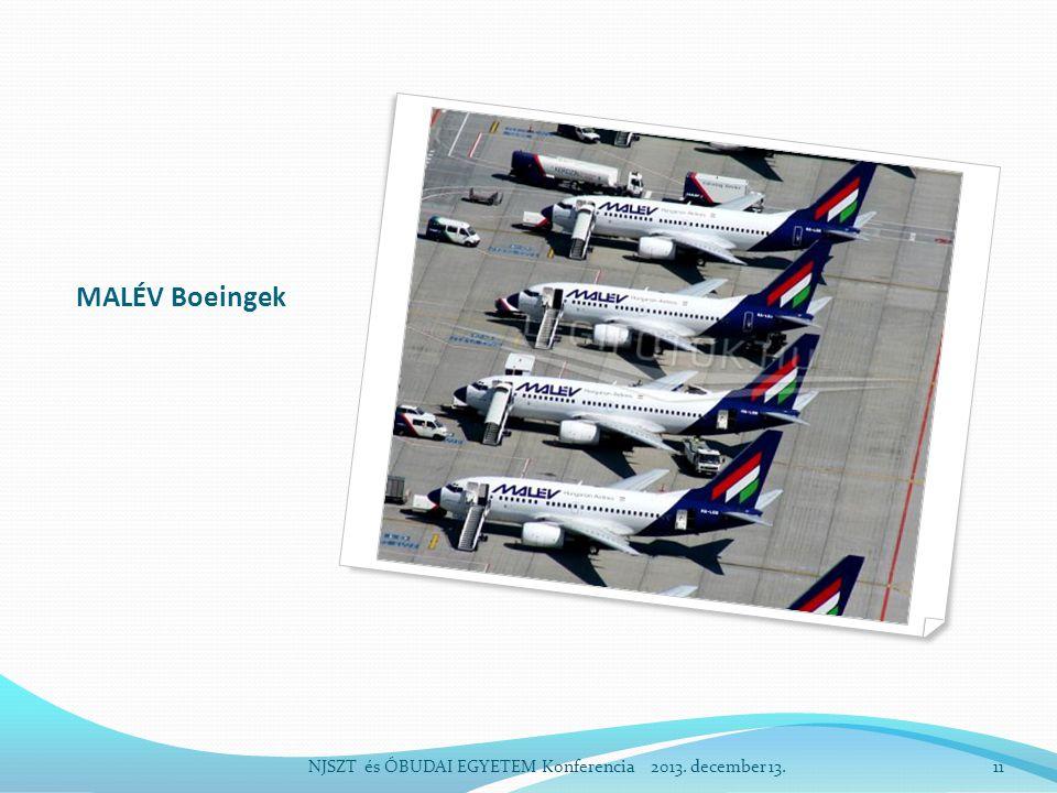 MALÉV Boeingek NJSZT és ÓBUDAI EGYETEM Konferencia 2013. december 13.11