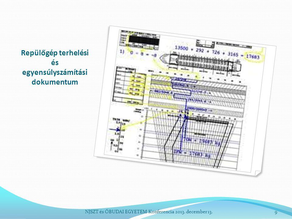 Repülőgép terhelési és egyensúlyszámítási dokumentum NJSZT és ÓBUDAI EGYETEM Konferencia 2013.