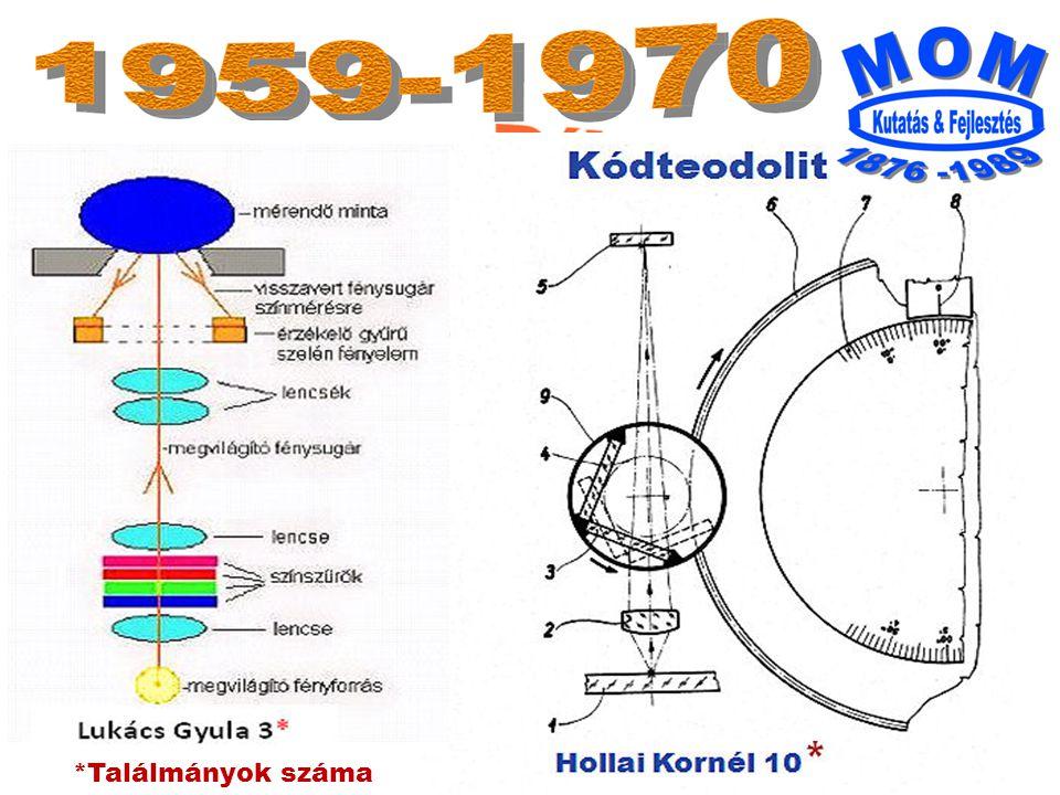 5 Te D3 Gi 12A Bezzegh László 9 * Schinagl Ferenc 2 * Pusztai Ferenc 6 * 1960 1963 *Találmányok száma